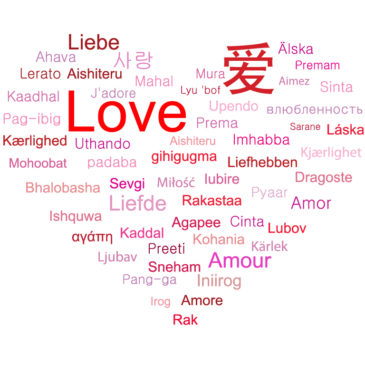 That's amore… The languages of love